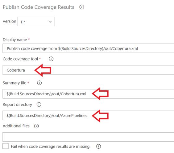 Publish Test Results configure